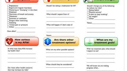 Afib Treatment Chart
