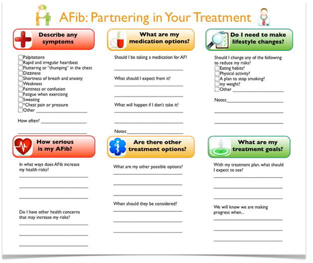 Afib Treatment Chart